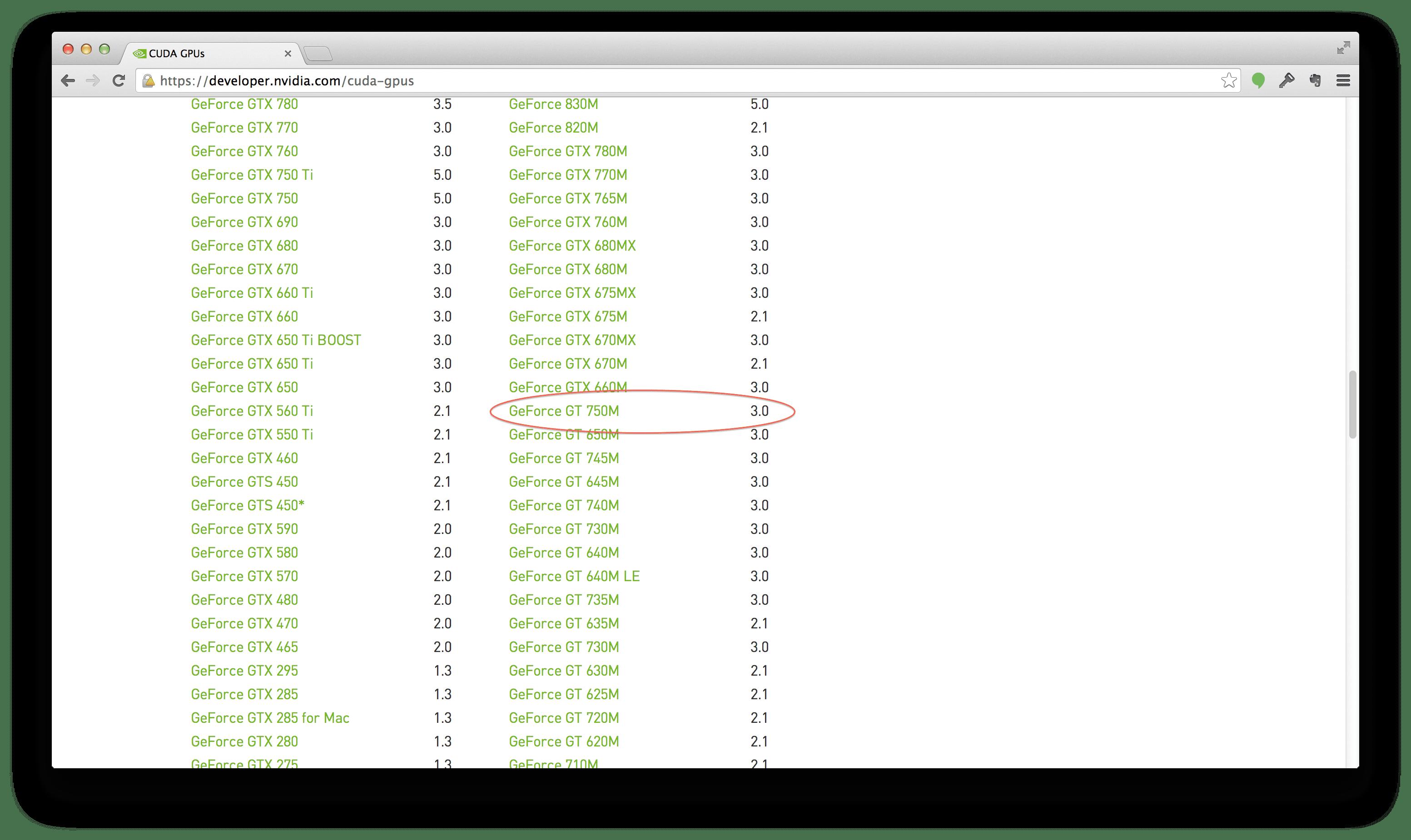 Determining of my GPU is CUDA-capable or not