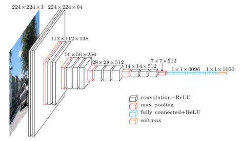 deep learning algorithms