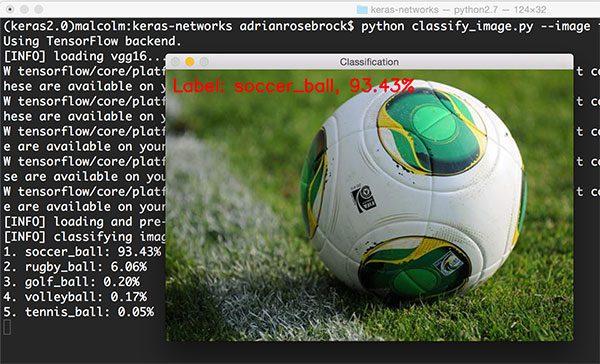 imagenet_vgg16_soccer_ball.jpg