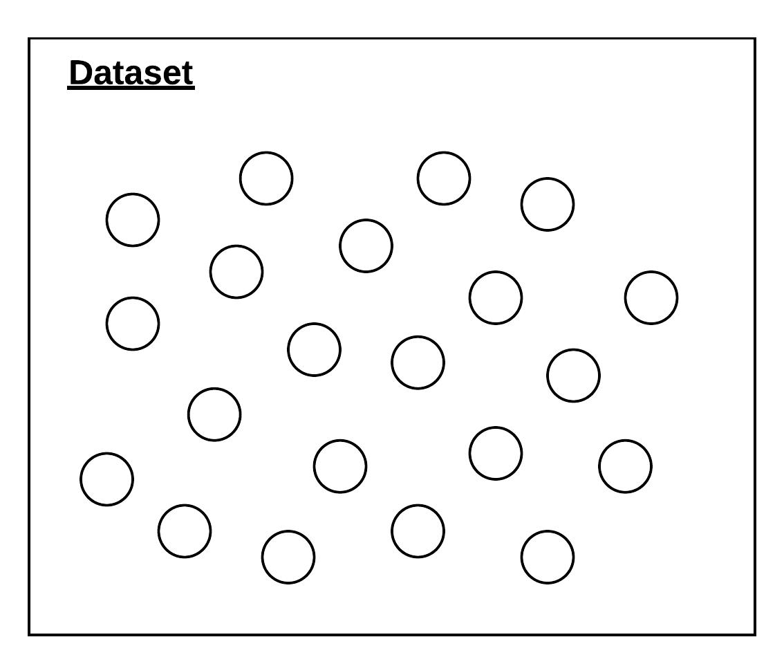 Image Classification Basics